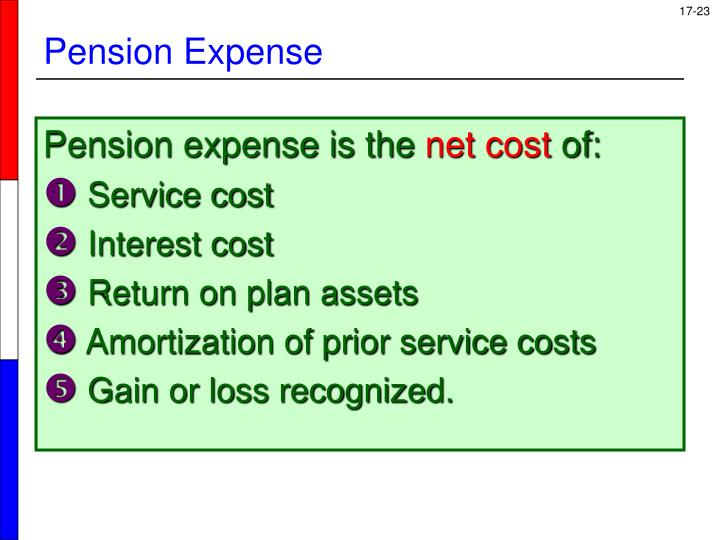 Pension expense is the