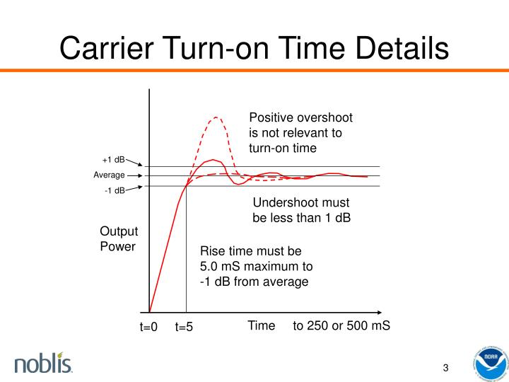 Carrier turn on time details