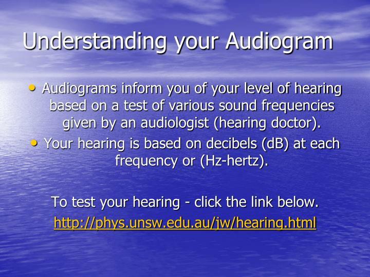 Understanding your Audiogram