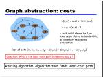 graph abstraction costs