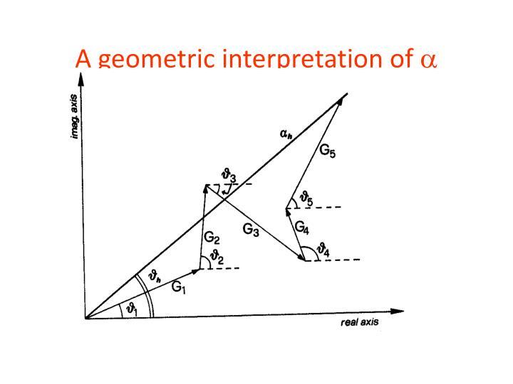 A geometric interpretation of
