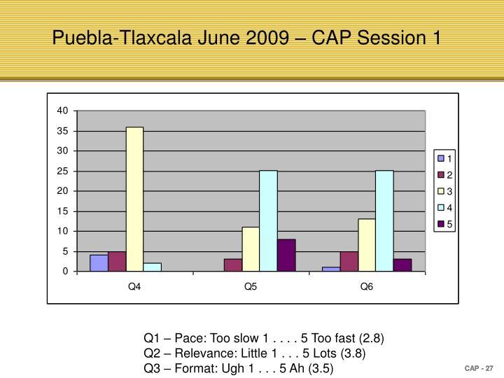 Puebla-Tlaxcala June 2009 – CAP Session 1