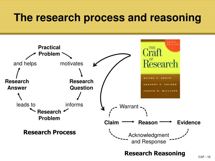 The research process and reasoning