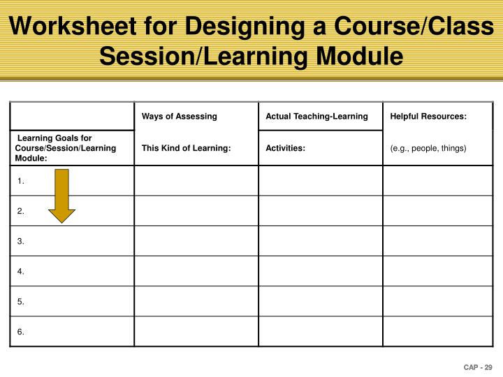 Worksheet for Designing a Course/Class Session/Learning Module