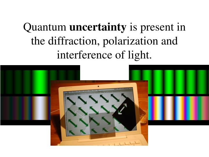 Quantum uncertainty is present in the diffraction polarization and interference of light