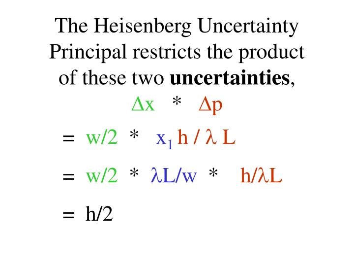 The Heisenberg Uncertainty Principal restricts the product of these two