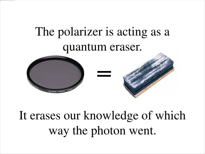 The polarizer is acting as a quantum eraser.