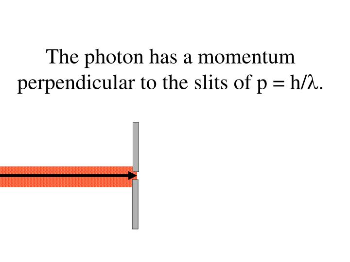 The photon has a momentum perpendicular to the slits of