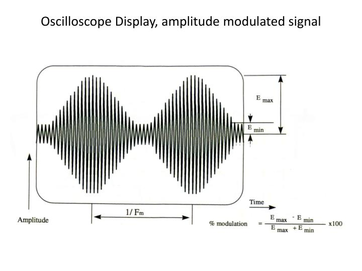 Oscilloscope Display, amplitude modulated signal