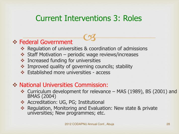 Current Interventions 3: Roles
