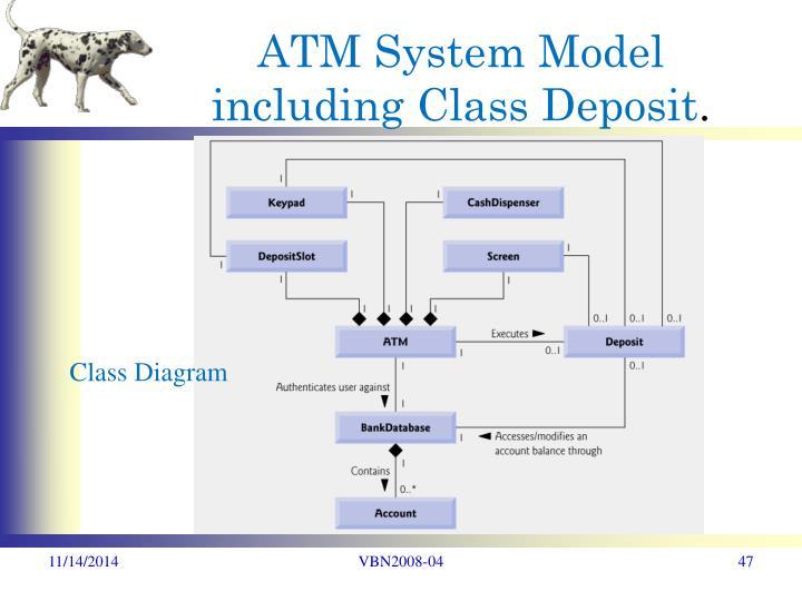 ATM System Model including Class Deposit