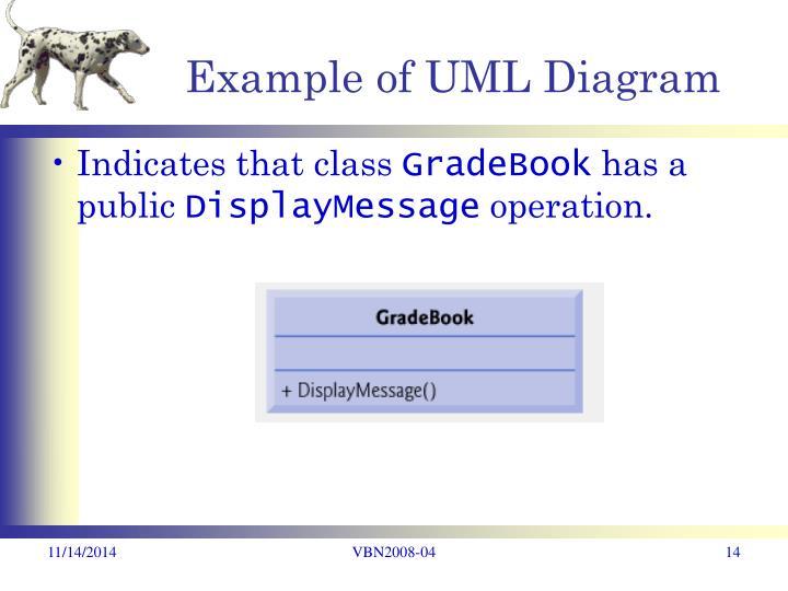 Example of UML Diagram
