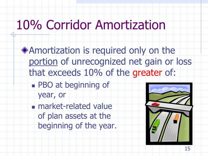 10% Corridor Amortization