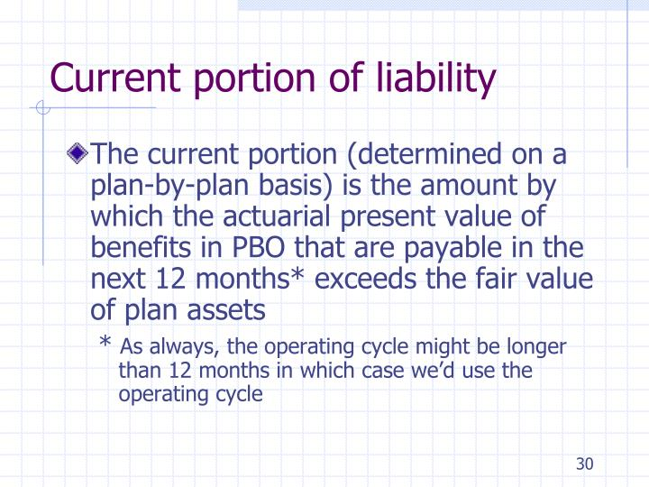 Current portion of liability