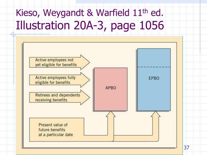 Kieso, Weygandt & Warfield 11