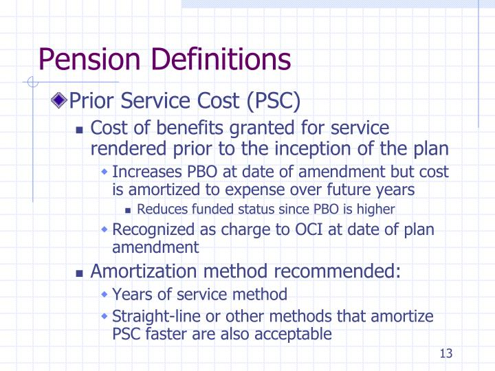 Pension Definitions