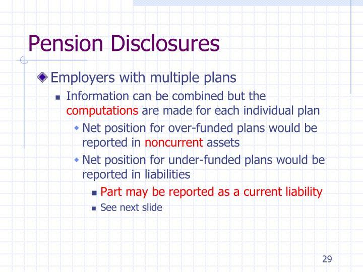 Pension Disclosures