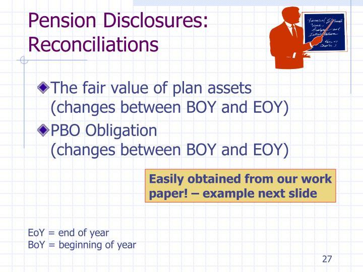 Pension Disclosures: