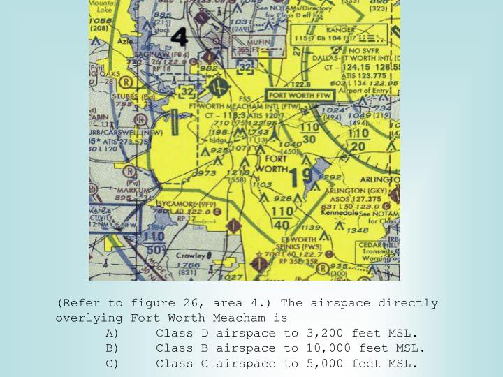 (Refer to figure 26, area 4.) The airspace directly overlying Fort Worth Meacham is