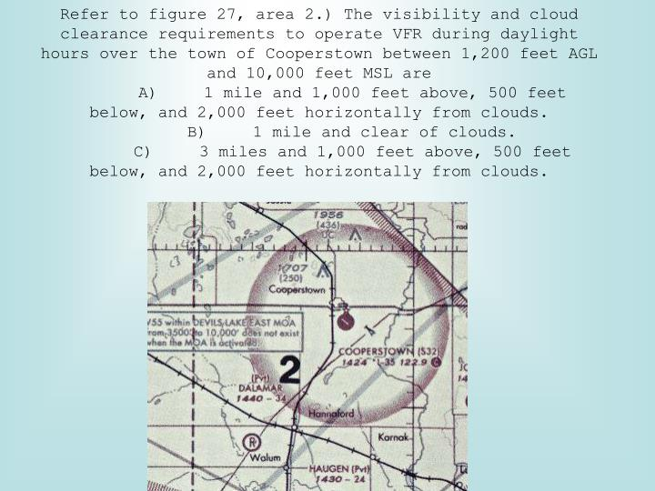Refer to figure 27, area 2.) The visibility and cloud clearance requirements to operate VFR during daylight hours over the town of Cooperstown between 1,200 feet AGL and 10,000 feet MSL are
