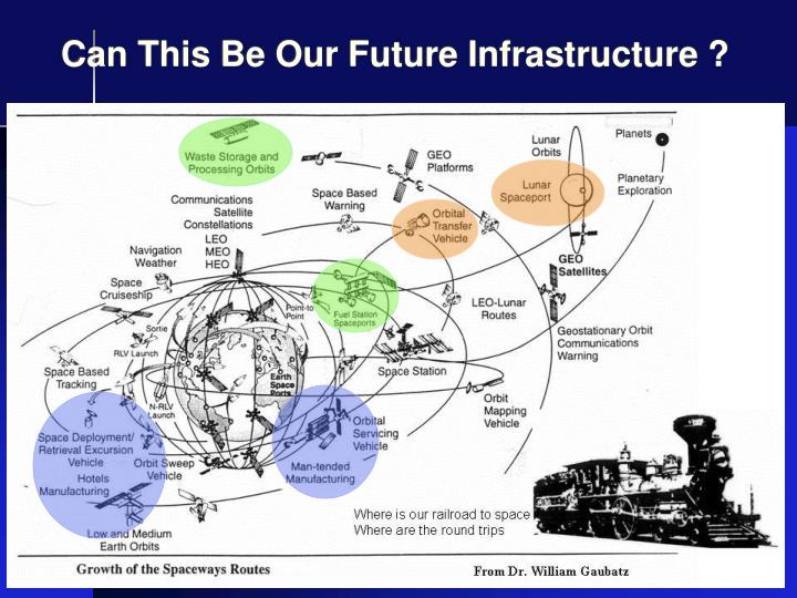 Can This Be Our Future Infrastructure ?