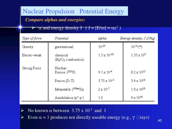 Nuclear Propulsion   Potential Energy