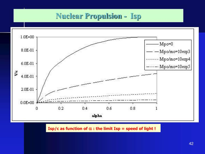 Nuclear Propulsion       Isp