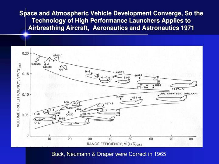 Space and Atmospheric Vehicle Development Converge, So the Technology of High Performance Launchers Applies to Airbreathing Aircraft,  Aeronautics and Astronautics 1971