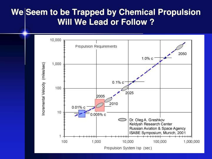 We Seem to be Trapped by Chemical Propulsion