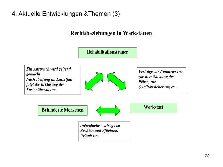 4. Aktuelle Entwicklungen &Themen (3)