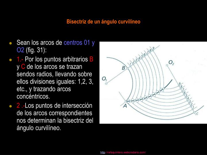 Bisectriz de un ángulo curvilíneo