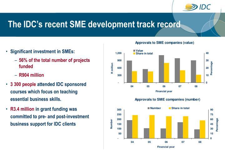 The IDC's recent SME development track record
