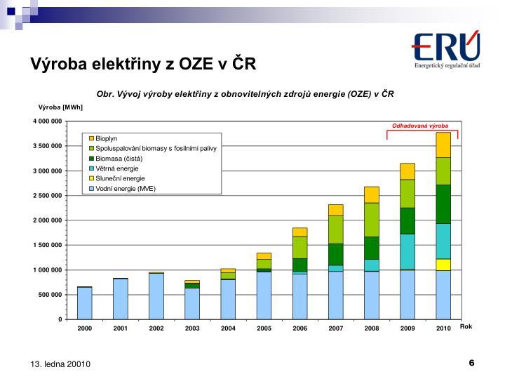 Výroba elektřiny z OZE v ČR