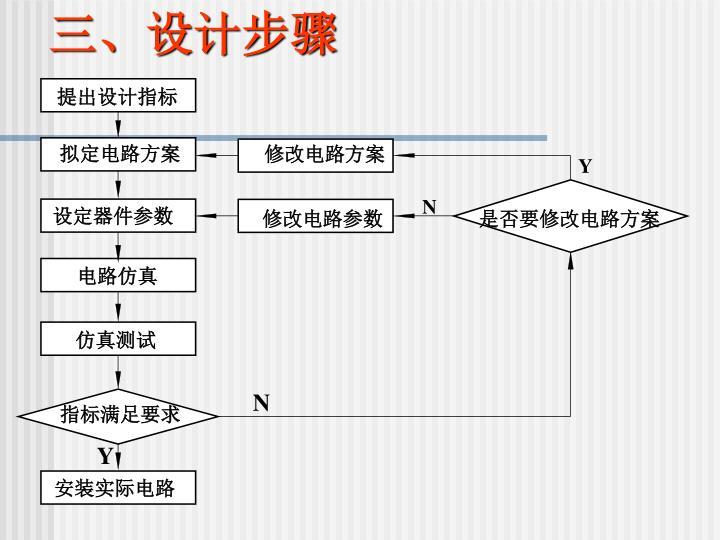 三、设计步骤
