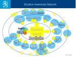 situation awareness network