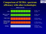 comparison of tetra spectrum efficiency with other technologies