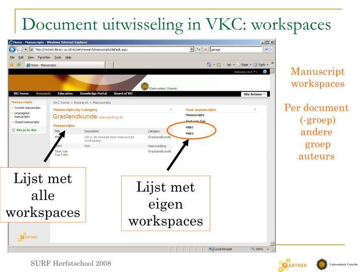 Lijst met alle workspaces