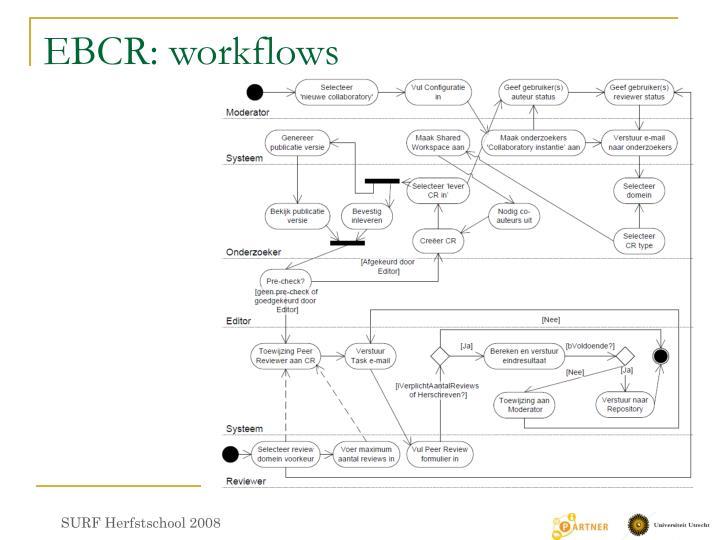 EBCR: workflows