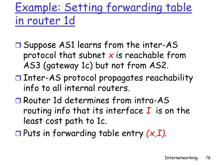 Example: Setting forwarding table in router 1d