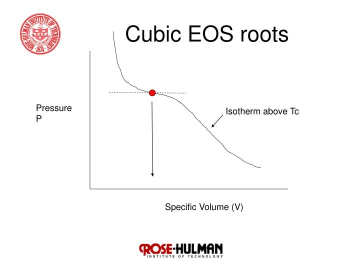 Cubic EOS roots