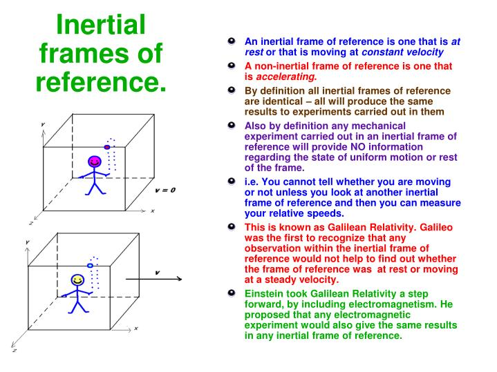 Inertial frames of reference.