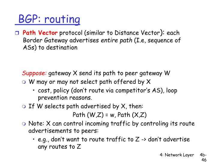 BGP: routing