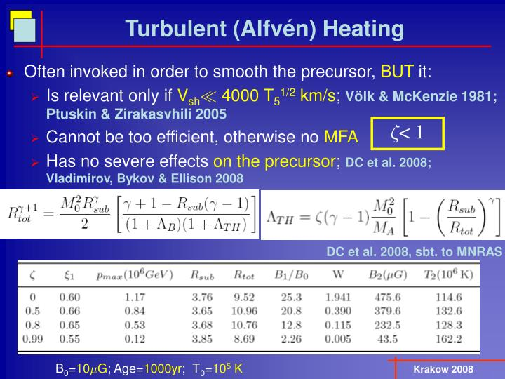 Turbulent (Alfvén) Heating