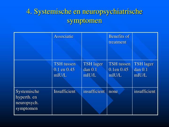 4. Systemische en neuropsychiatrische symptomen