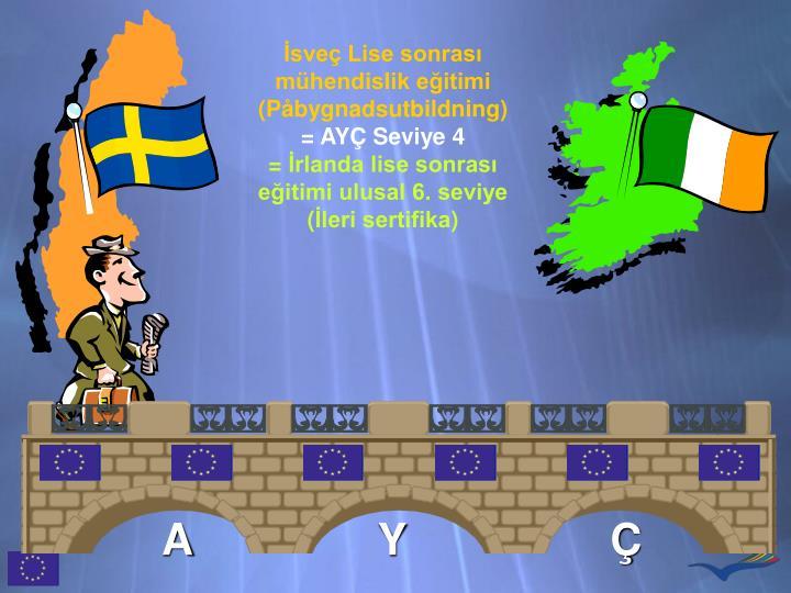 İsveç Lise sonrası mühendislik eğitimi