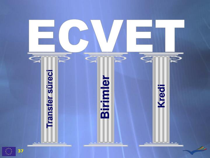 ECVET