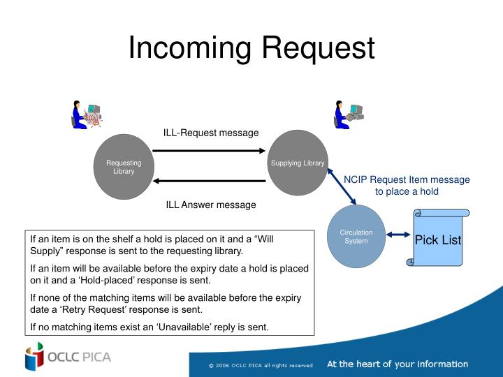 ILL-Request message