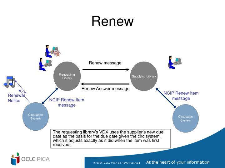 Renew message