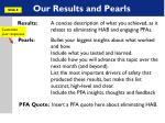 our results and pearls
