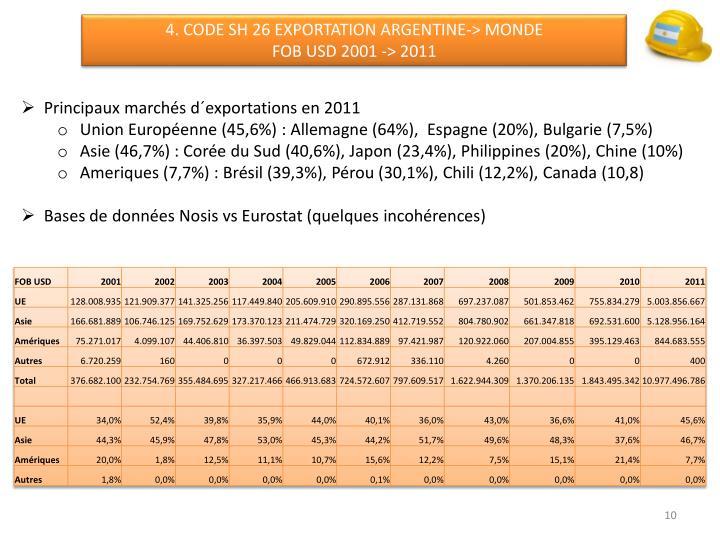 4. CODE SH 26 EXPORTATION ARGENTINE-> MONDE